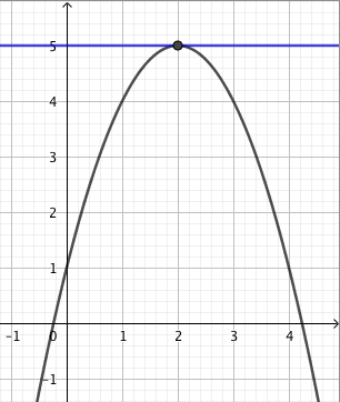 MAB2 - Lausekkeet ja yhtälöt