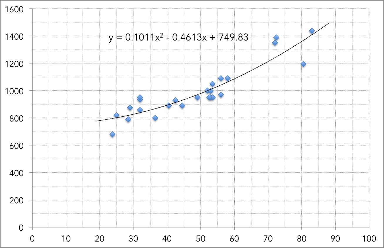 nopeus dating matematiikka luokka huoneessa